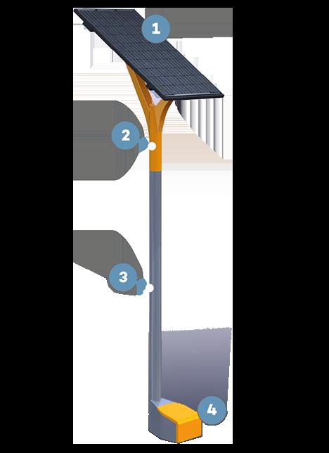 Yalp Solar - Specs