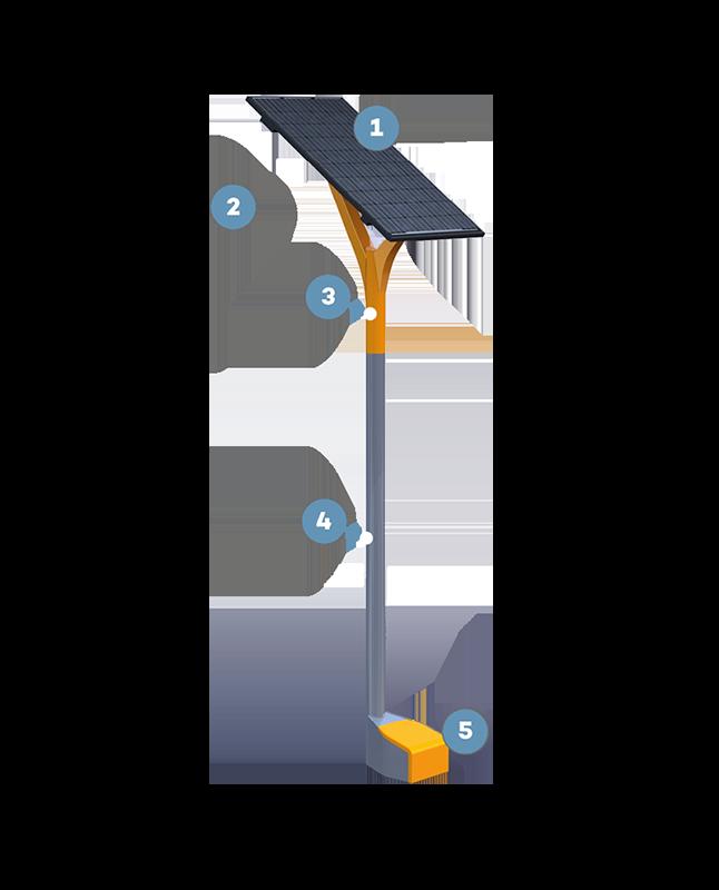 Solar specs
